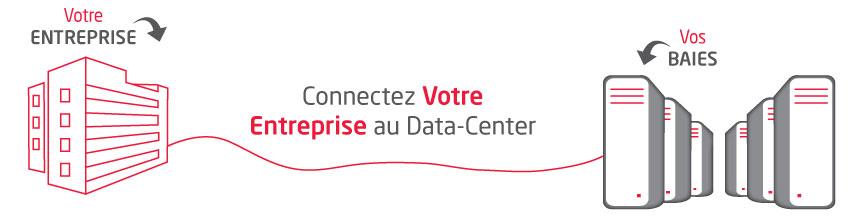 Connexion LAN to LAN datacenter Eurafibre