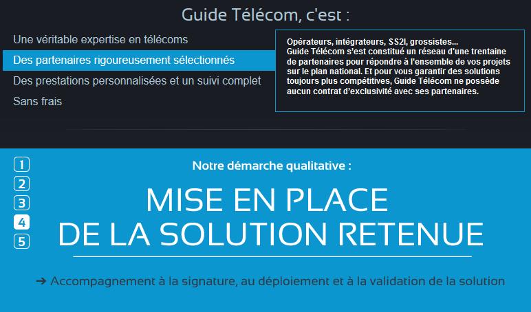 Guide Télécom Lille La Madeleine