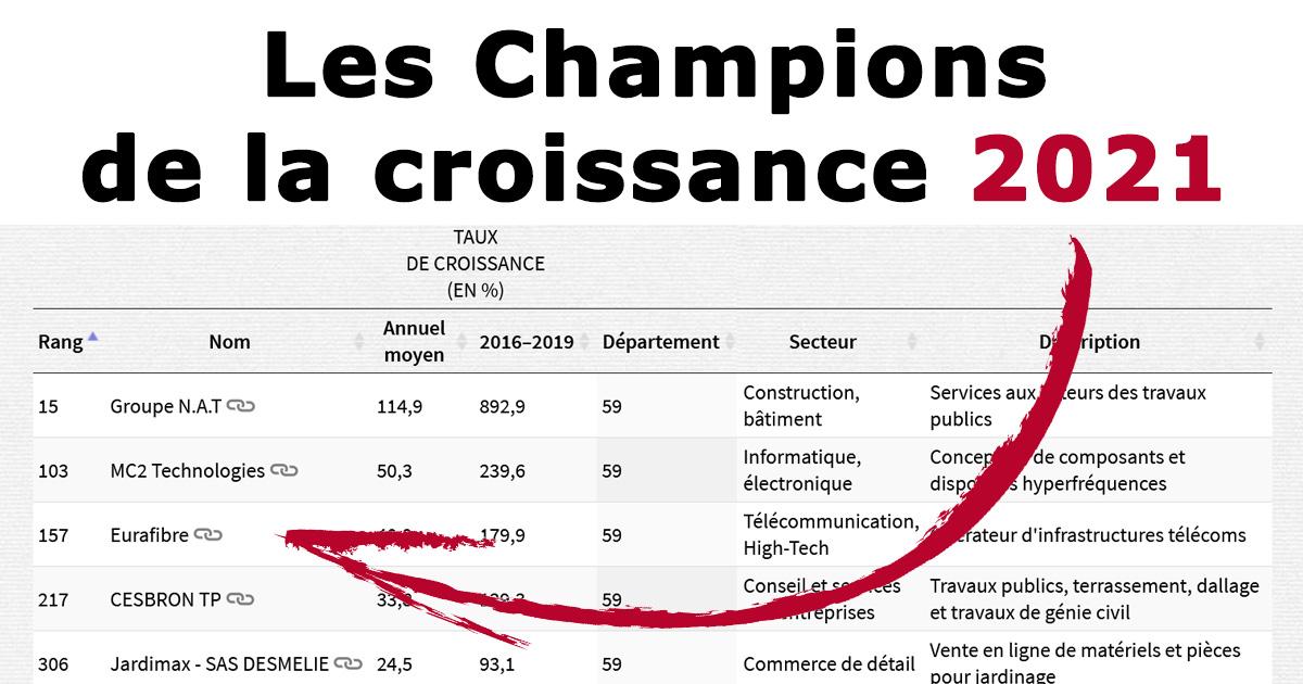 Eurafibre Champions de la croissance 2021 opérateur télécoms Hauts-de-France